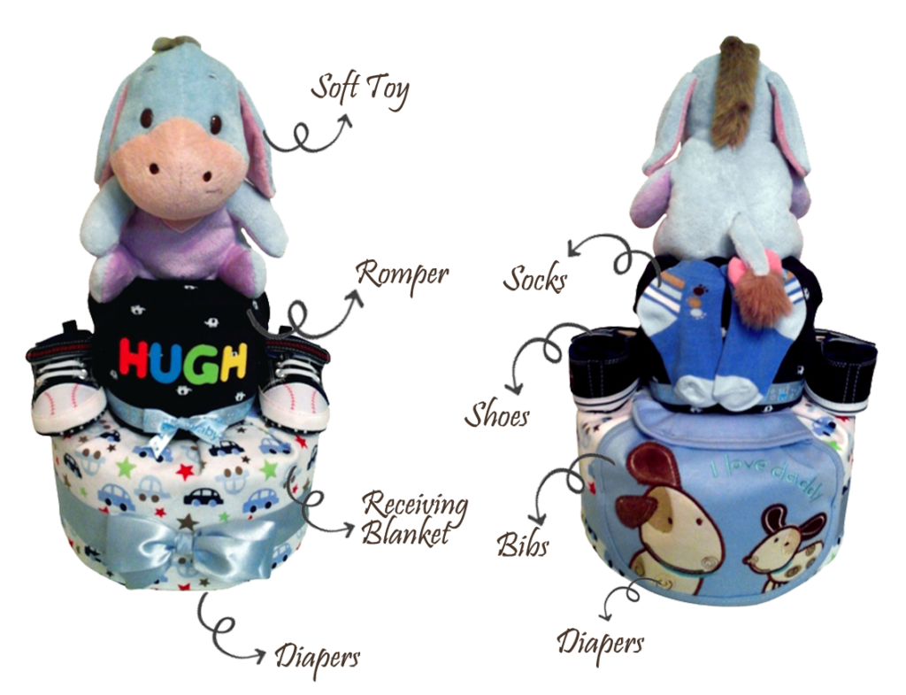 What-is-a-diaper-cake